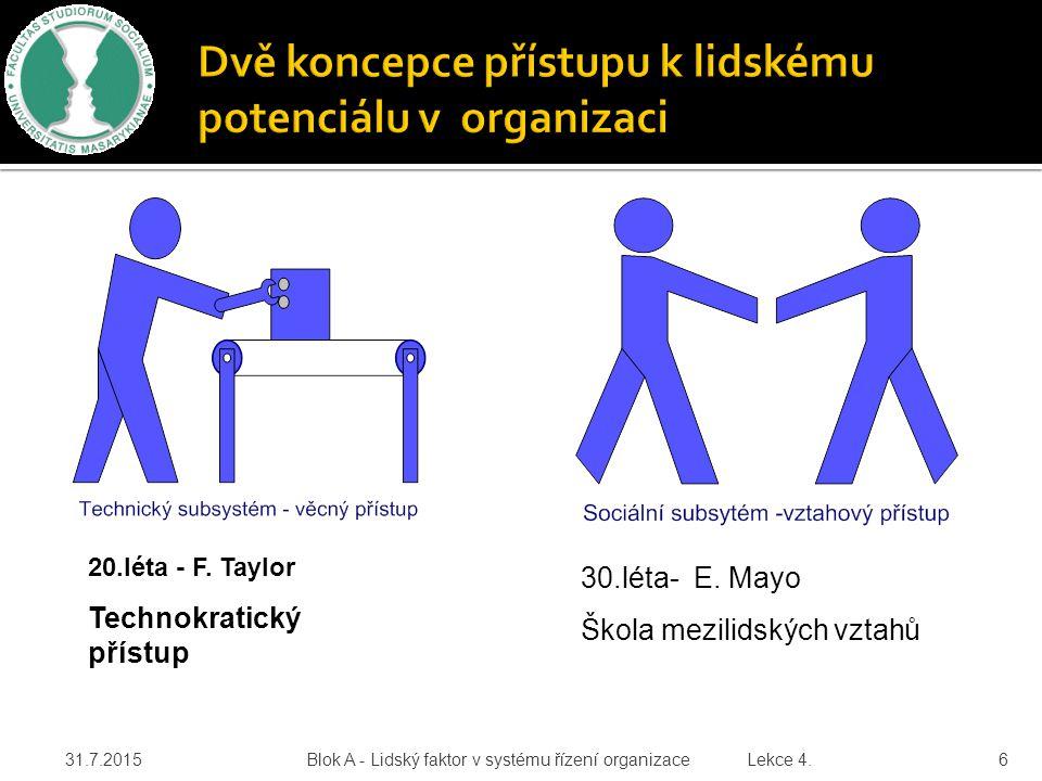 31.7.201537 Strategie organizace Personální strategie Personální politika Organizační kultura Organizační struktura Sekundární determinace Primární determinace