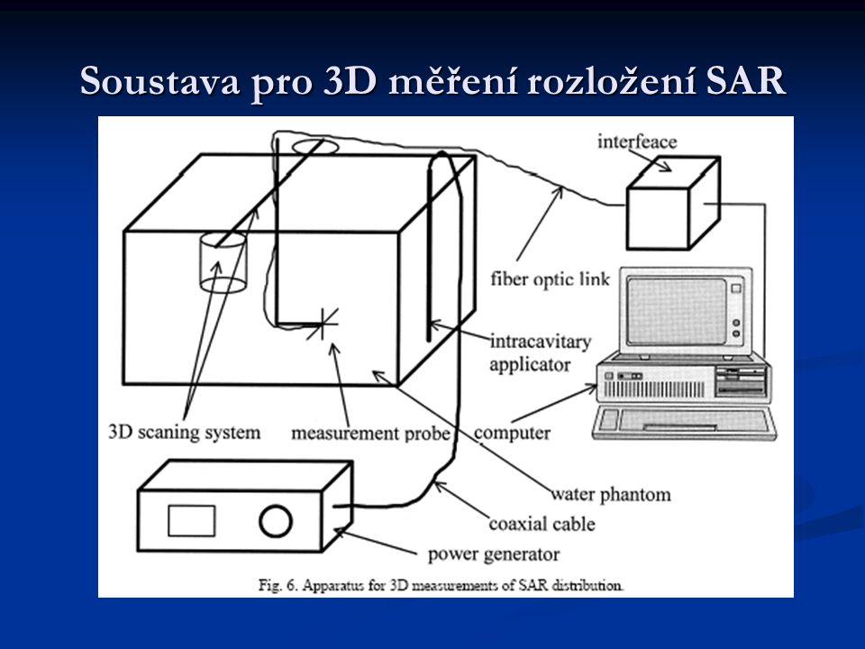 SAR (Specific Absorption Rate) Udává míru expozice biologické tkáně elektromagnetickým polem. Definována jako výkon absorbovaný v 1kg tkáně. Udává mír