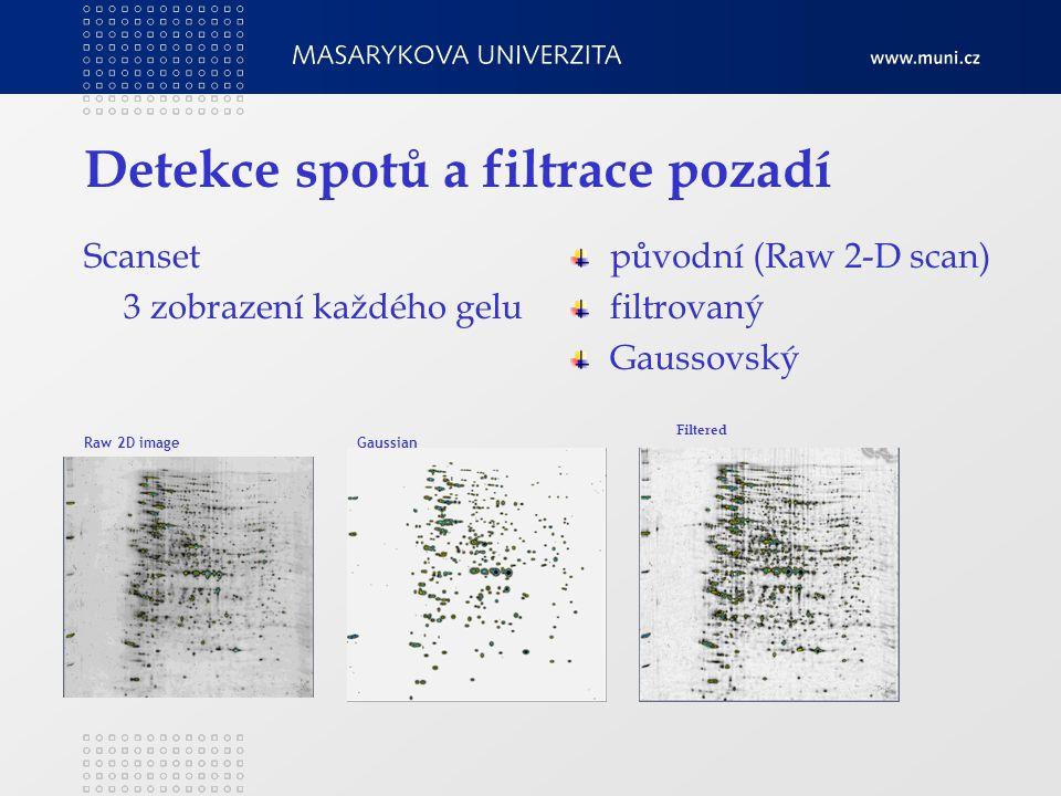 Detekce spotů a filtrace pozadí Scanset 3 zobrazení každého gelu Raw 2D image Gaussian původní (Raw 2-D scan) filtrovaný Gaussovský Filtered