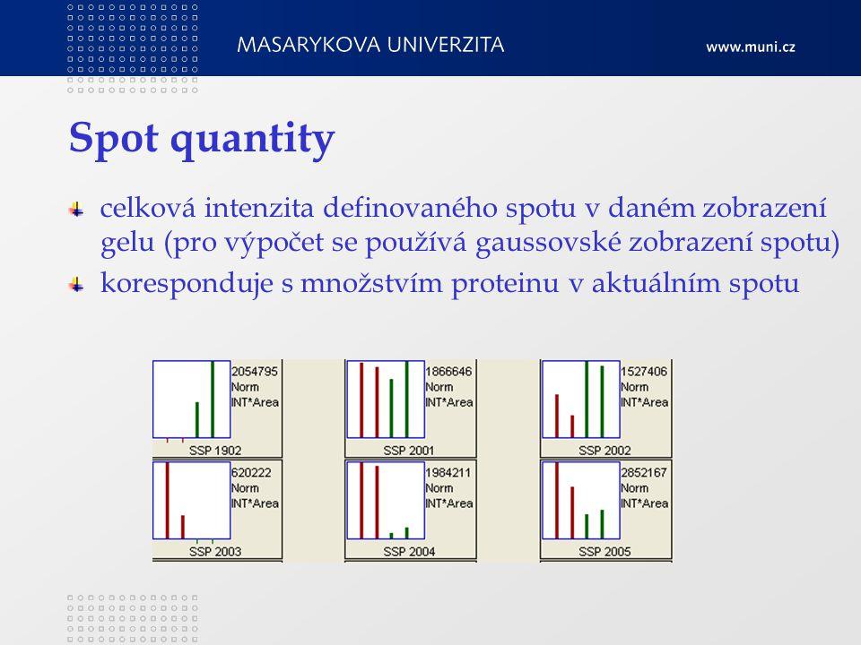 Spot quantity celková intenzita definovaného spotu v daném zobrazení gelu (pro výpočet se používá gaussovské zobrazení spotu) koresponduje s množstvím proteinu v aktuálním spotu