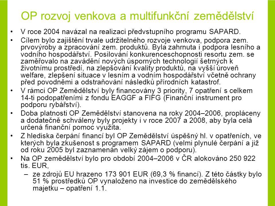 OP rozvoj venkova a multifunkční zemědělství V roce 2004 navázal na realizaci předvstupního programu SAPARD.