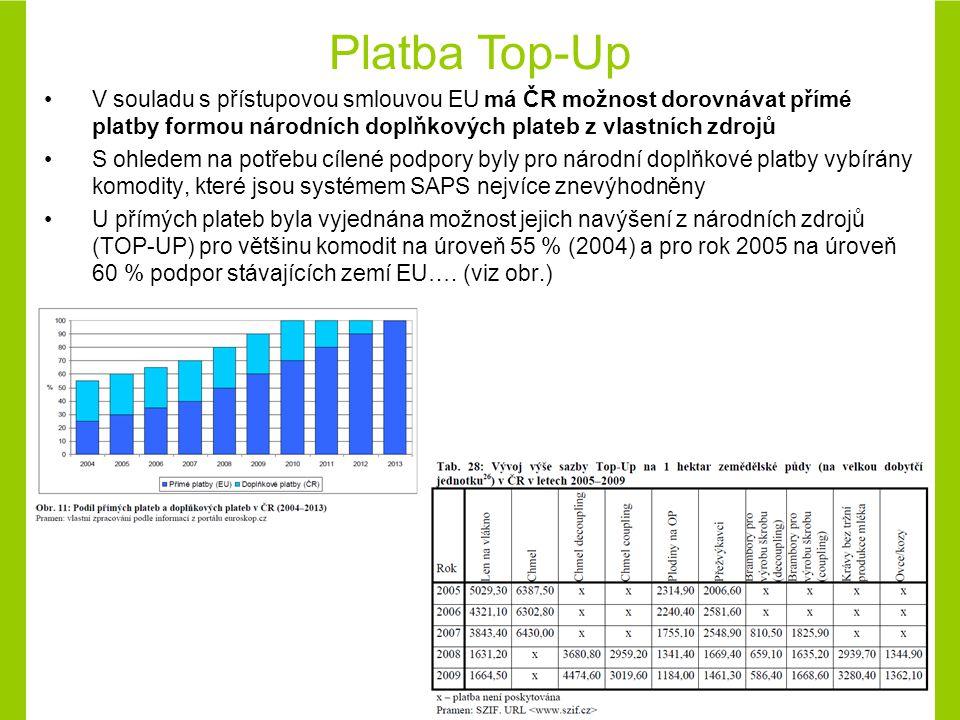 V souladu s přístupovou smlouvou EU má ČR možnost dorovnávat přímé platby formou národních doplňkových plateb z vlastních zdrojů S ohledem na potřebu cílené podpory byly pro národní doplňkové platby vybírány komodity, které jsou systémem SAPS nejvíce znevýhodněny U přímých plateb byla vyjednána možnost jejich navýšení z národních zdrojů (TOP-UP) pro většinu komodit na úroveň 55 % (2004) a pro rok 2005 na úroveň 60 % podpor stávajících zemí EU….