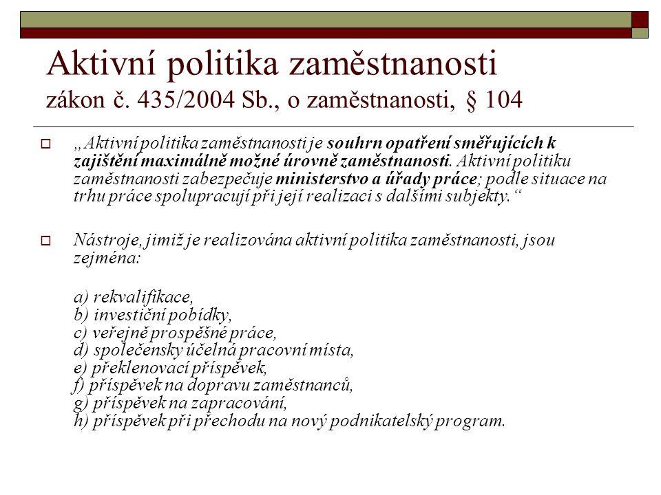 Aktivní politika zaměstnanosti zákon č.