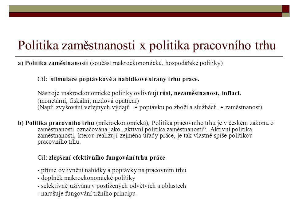 Politika zaměstnanosti x politika pracovního trhu a) Politika zaměstnanosti (součást makroekonomické, hospodářské politiky) Cíl: stimulace poptávkové a nabídkové strany trhu práce.