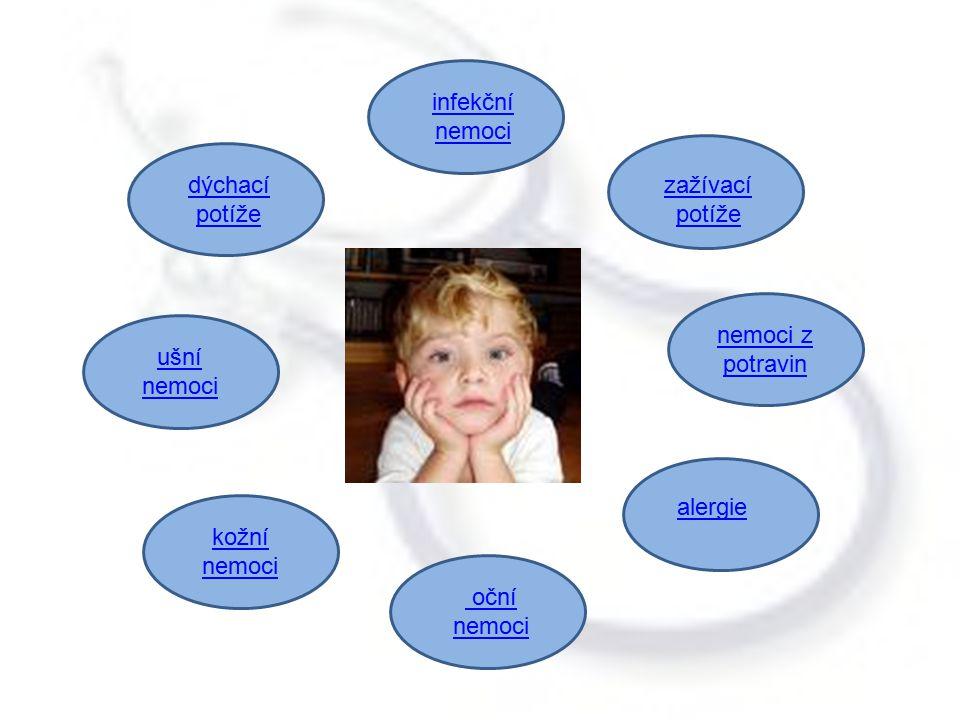 oční nemoci alergie nemoci z potravin zažívací potíže infekční nemoci dýchací potíže ušní nemoci kožní nemoci
