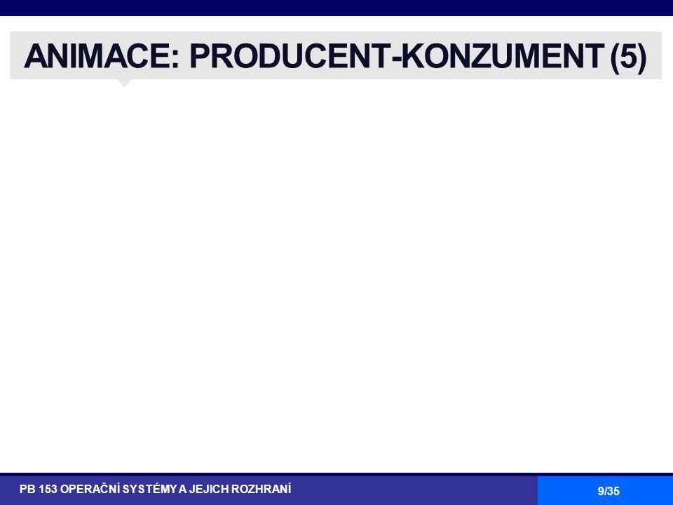 10/35 Race condition (podmínka soupeření): ●více procesů současně přistupuje ke sdíleným zdrojům a manipulují s nimi ●konečnou hodnotu zdroje určuje poslední z procesů, který zdroj po manipulaci opustí Ochrana procesů před negativními dopady race condition ●je potřeba procesy synchronizovat RACE CONDITION PB 153 OPERAČNÍ SYSTÉMY A JEJICH ROZHRANÍ