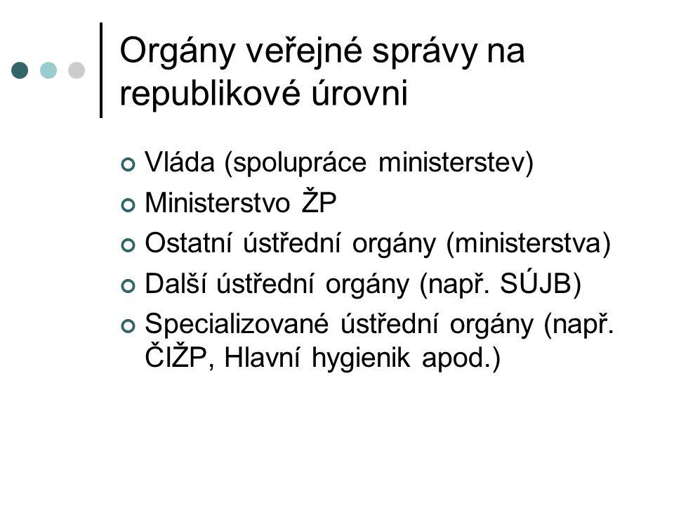 Orgány veřejné správy na republikové úrovni Vláda (spolupráce ministerstev) Ministerstvo ŽP Ostatní ústřední orgány (ministerstva) Další ústřední orgány (např.