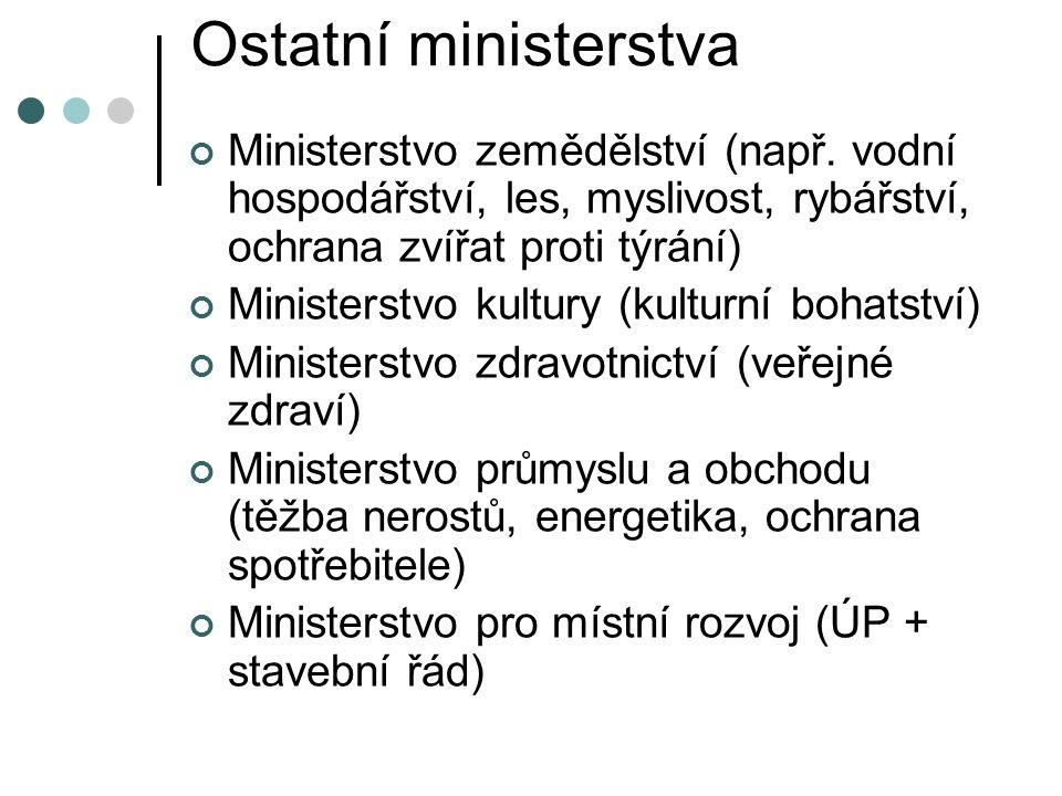 Ostatní ministerstva Ministerstvo zemědělství (např.