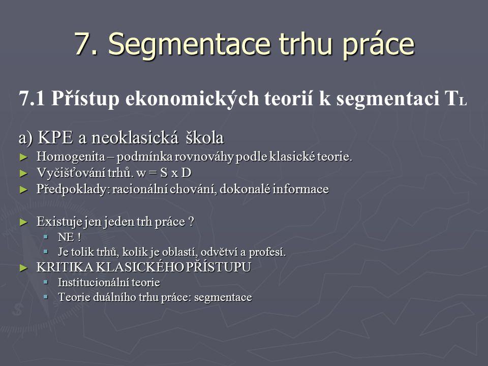 7. Segmentace trhu práce 7.1 Přístup ekonomických teorií k segmentaci T L a) KPE a neoklasická škola ► Homogenita – podmínka rovnováhy podle klasické