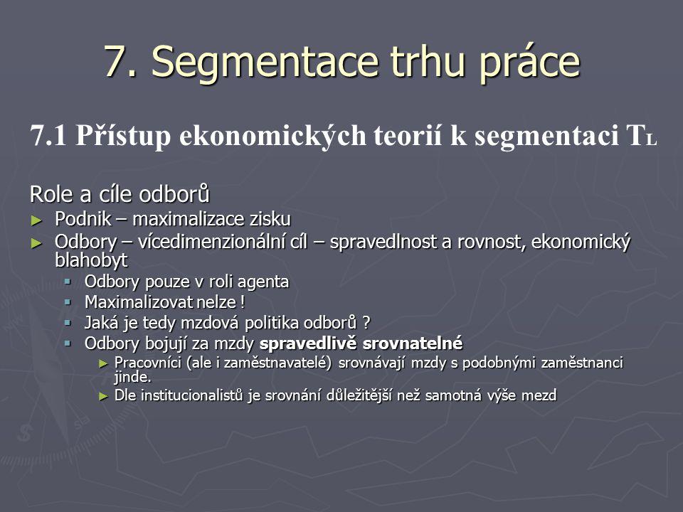 7. Segmentace trhu práce 7.1 Přístup ekonomických teorií k segmentaci T L Role a cíle odborů ► Podnik – maximalizace zisku ► Odbory – vícedimenzionáln