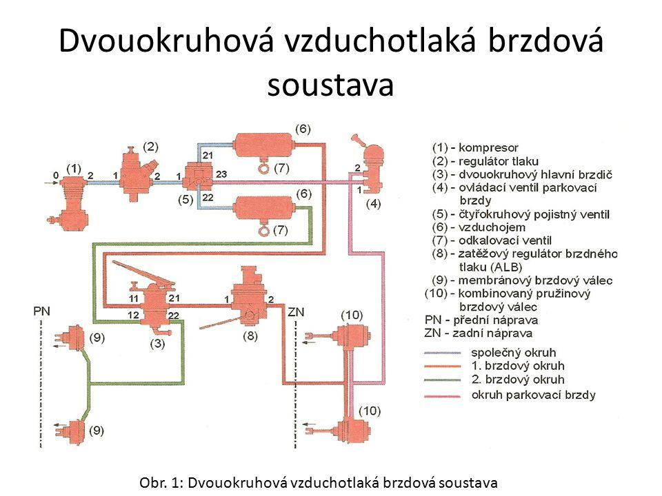 Dvouokruhová vzduchotlaká brzdová soustava Obr. 1: Dvouokruhová vzduchotlaká brzdová soustava