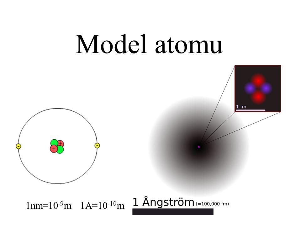 Model atomu 1A=10 -10 m1nm=10 -9 m