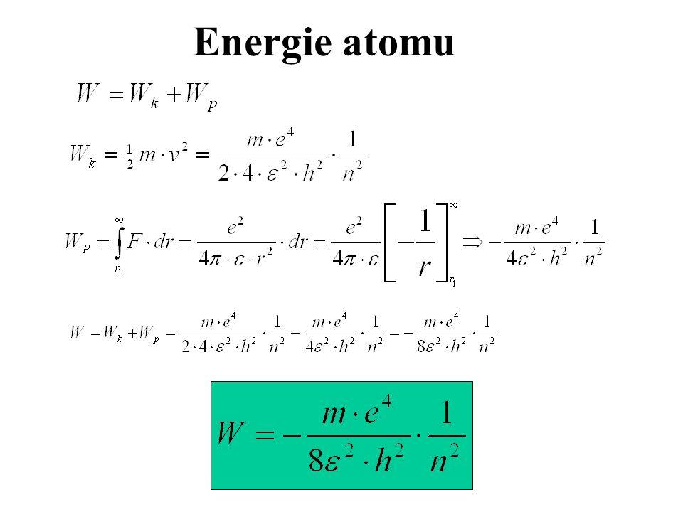 Energie atomu