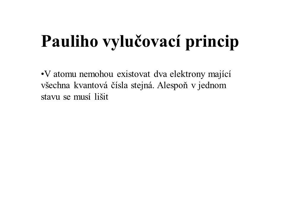 Pauliho vylučovací princip V atomu nemohou existovat dva elektrony mající všechna kvantová čísla stejná. Alespoň v jednom stavu se musí lišit