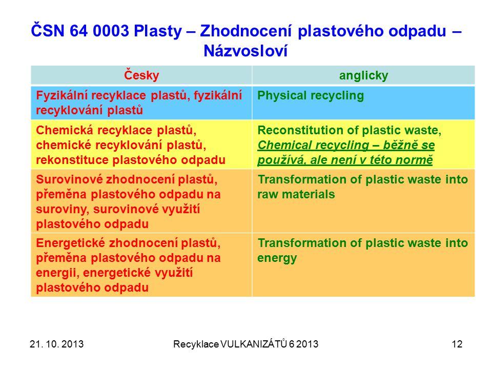 Regenerát versus recyklát Českyanglicky Regenerát z vlastních zdrojů Materiál získaný z vlastního technologického odpadu, určený pro použití uvnitř podniku Reworked plastic Regenerát z vnějších zdrojů Materiál z technologického odpadu, zpracovávaný nebo přepracovávaný mimo podnik, v němž vznikl Reprocessed plastic Recyklovaný plast Materiál získaný recyklováním UŽIVATELSKÉHO plastového odpadu, tento materiál je většinou předmětem dalších zpracovatelských operací vedoucích k výrobku Recycled plastic Recyklace VULKANIZÁTŮ 6 20131321.