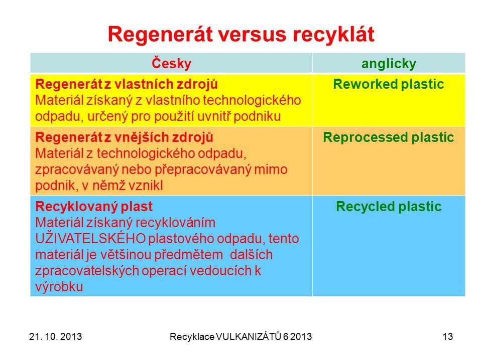 Regenerát a recyklát u pryží RECYKLACEZDROJ Regenerát z vlastních zdrojů Materiál získaný z vlastního technologického odpadu, určený pro použití uvnitř podniku ZMETKY, VÝROBKY PO ZKOUŠKÁCH, NÁJEZDY, ČISTÍCÍ MATERIÁL Recyklovaný plast Materiál získaný recyklováním UŽIVATELSKÉHO plastového odpadu, tento materiál je většinou předmětem dalších zpracovatelských operací vedoucích k výrobku SBĚR PNEUMATIK BĚHOUN OBROUŠENÝ PŘED PROTEKTOROVÁNÍM DOPRAVNÍKOVÉ PÁSY Recyklace VULKANIZÁTŮ 6 20131421.