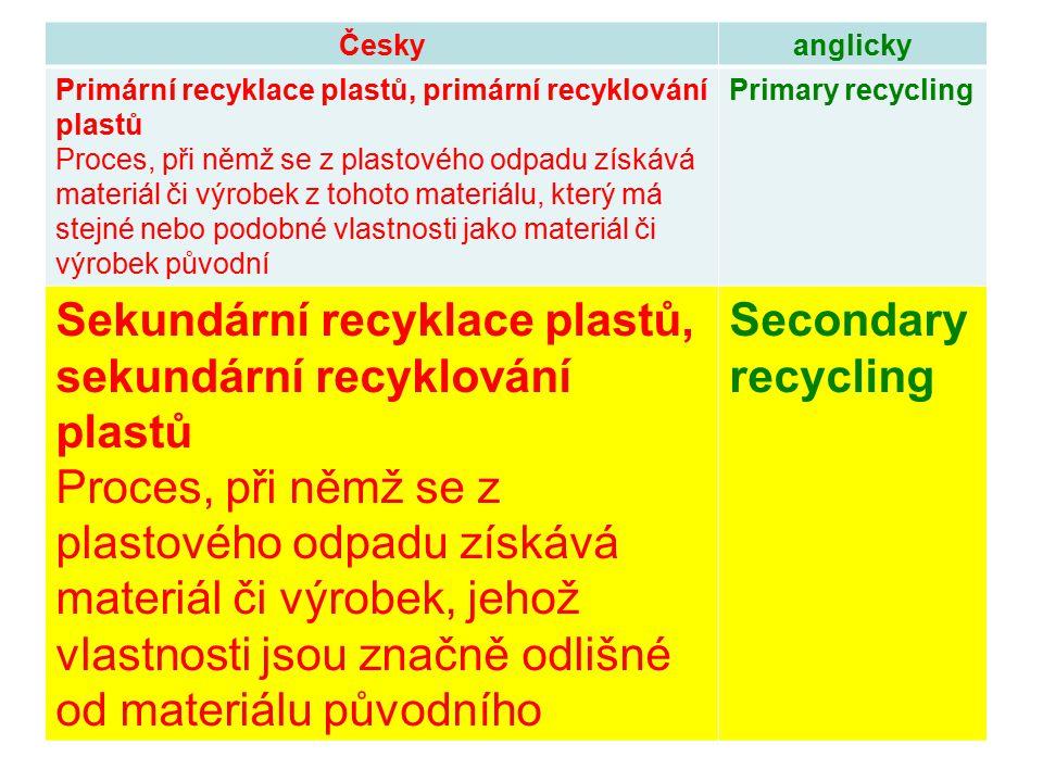 21. 10. 2013Recyklace VULKANIZÁTŮ 6 201328