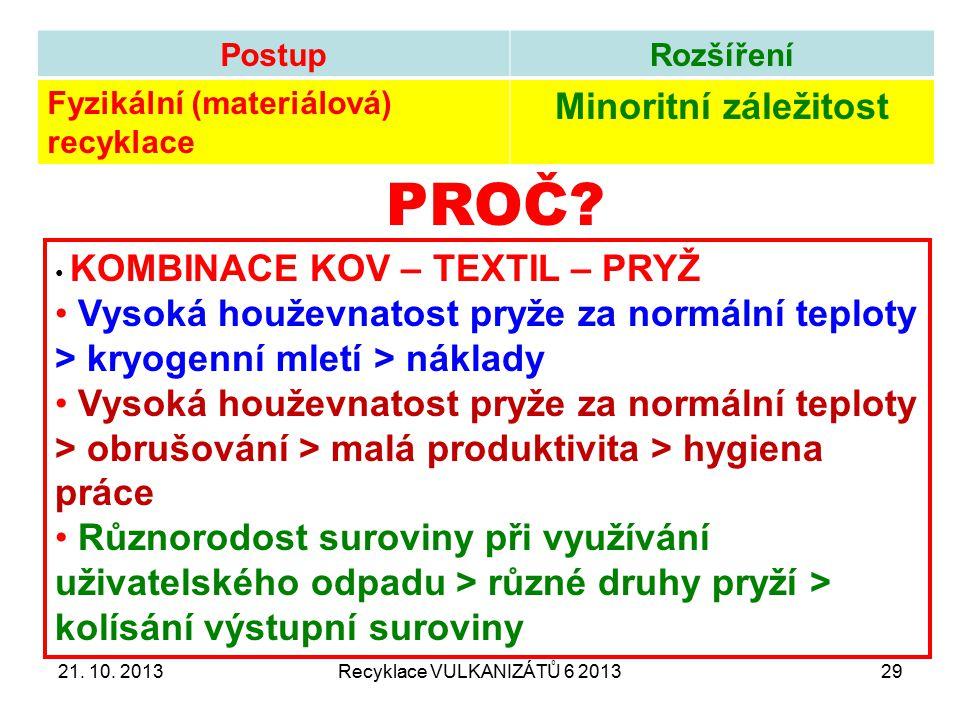 21. 10. 2013Recyklace VULKANIZÁTŮ 6 201330