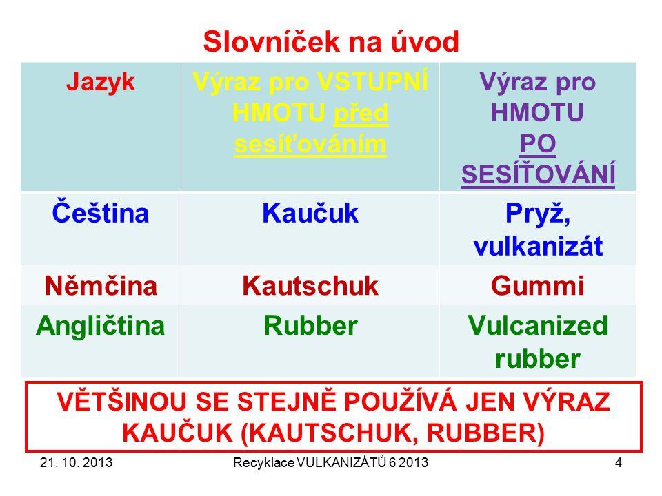 Od kaučuku k pryži Kaučuk (surový kaučuk) –Vulkanizace (síťování) Pryž (vulkanizát) 21.