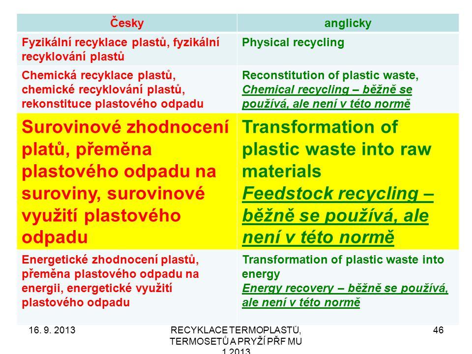 Surovinové zhodnocení odpadních pryží Recyklace VULKANIZÁTŮ 6 20134721.