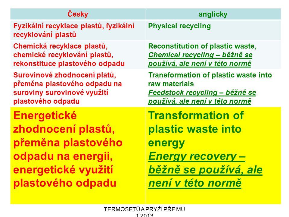 ENERGETICKÉ zhodnocení odpadních pryží? CEMENTÁRNY! Recyklace VULKANIZÁTŮ 6 20135621. 10. 2013