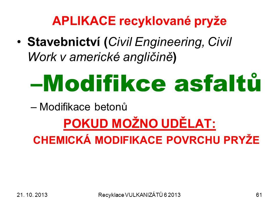 FYZIKÁLNÍ recyklace pryže v ČR Recyklace VULKANIZÁTŮ 6 20136221.