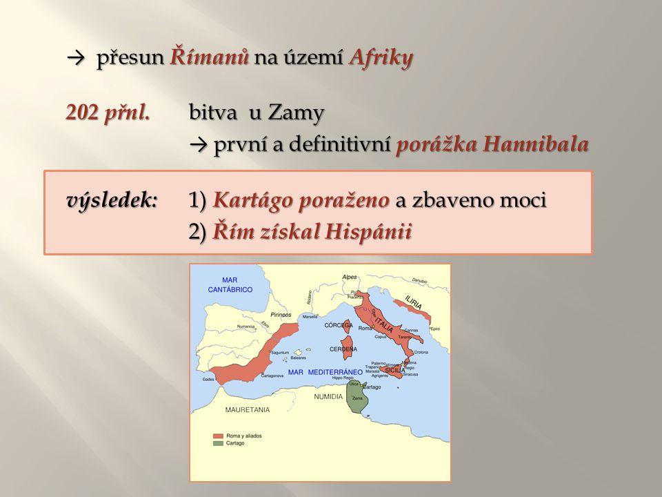 →přesun Římanů na území Afriky 202 přnl.bitva u Zamy → první a definitivní porážka Hannibala výsledek:1) Kartágo poraženo a zbaveno moci 2) Řím získal