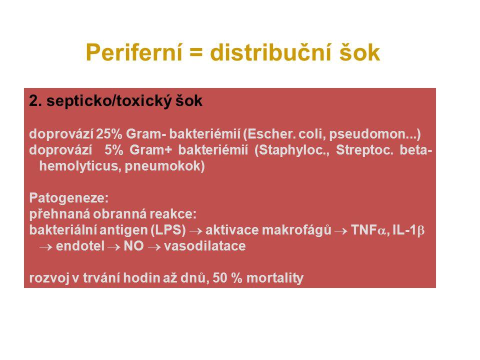 6 Syndrom systémové zánětové odpovědi organizmu (SIRS) Definice SIRS Delokalizovaný a dysregulovaný zánět takové intenzity, kdy dochází k poruchám mikrocirkulace a tedy perfúze vitálních orgánů a tudíž k rozvoji sekundární poruchy funkce orgánů.
