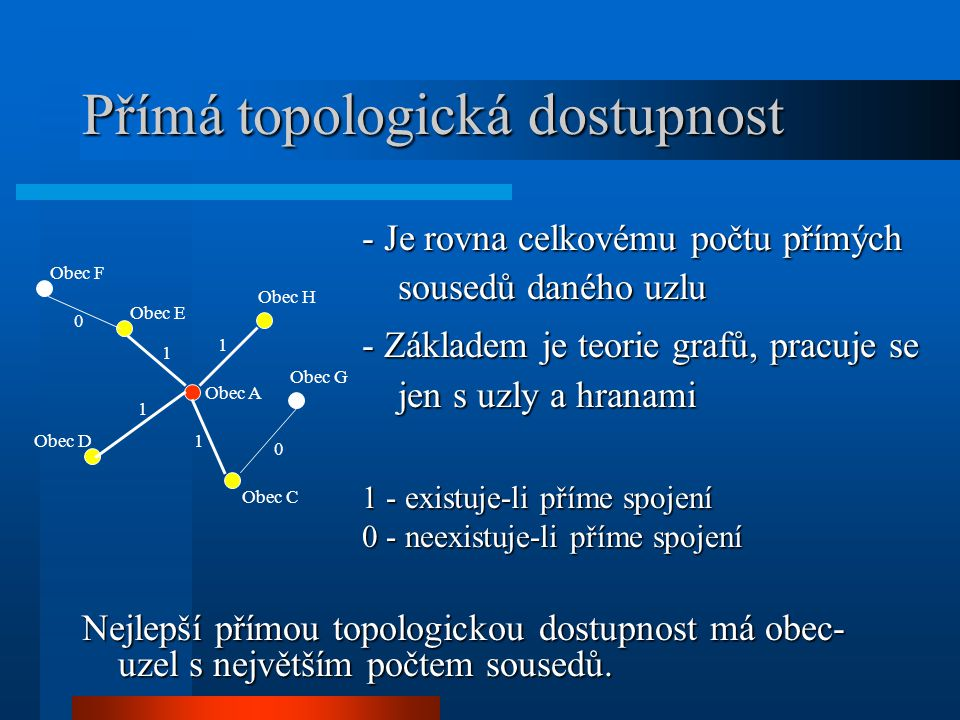 Přímá topologická dostupnost - Je rovna celkovému počtu přímých sousedů daného uzlu - Základem je teorie grafů, pracuje se jen s uzly a hranami 1 - existuje-li příme spojení 0 - neexistuje-li příme spojení Nejlepší přímou topologickou dostupnost má obec- uzel s největším počtem sousedů.