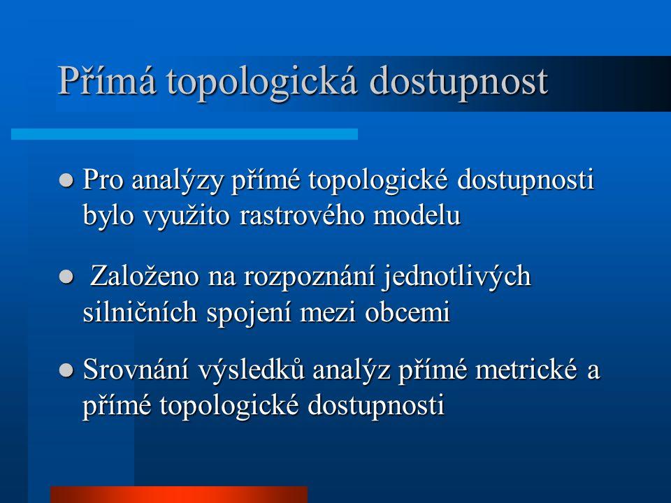 Přímá topologická dostupnost Pro analýzy přímé topologické dostupnosti bylo využito rastrového modelu Pro analýzy přímé topologické dostupnosti bylo využito rastrového modelu Založeno na rozpoznání jednotlivých silničních spojení mezi obcemi Založeno na rozpoznání jednotlivých silničních spojení mezi obcemi Srovnání výsledků analýz přímé metrické a přímé topologické dostupnosti Srovnání výsledků analýz přímé metrické a přímé topologické dostupnosti