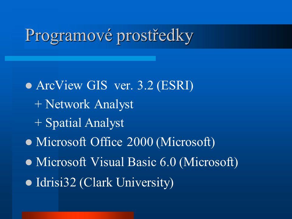 Programové prostředky ArcView GIS ver. 3.2 (ESRI) + Network Analyst + Spatial Analyst Microsoft Office 2000 (Microsoft) Microsoft Visual Basic 6.0 (Mi