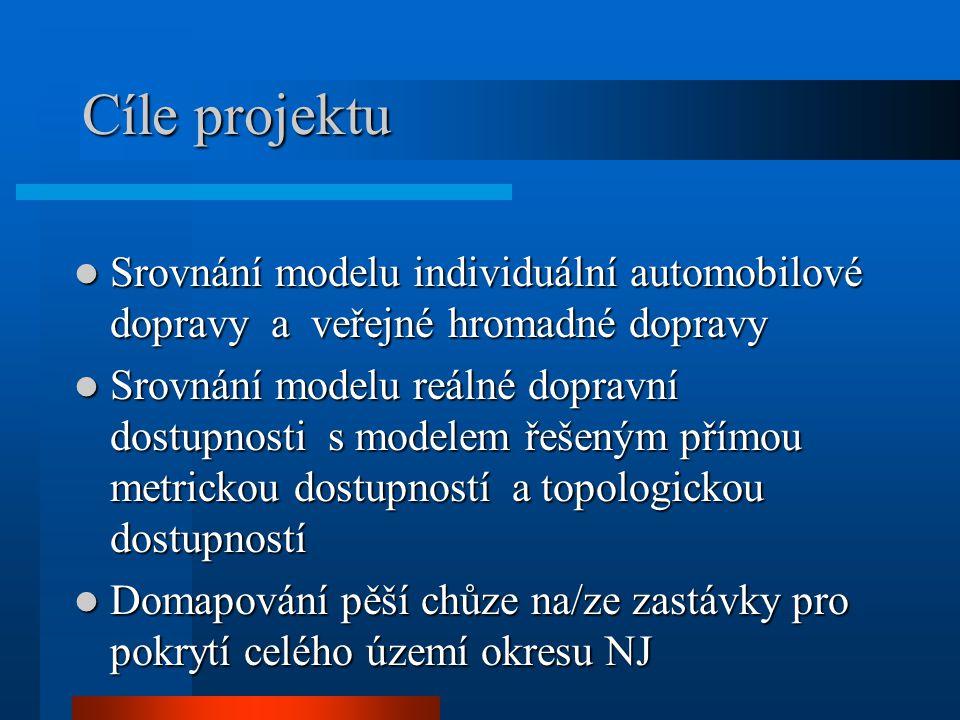 Cíle projektu Srovnání modelu individuální automobilové dopravy a veřejné hromadné dopravy Srovnání modelu individuální automobilové dopravy a veřejné