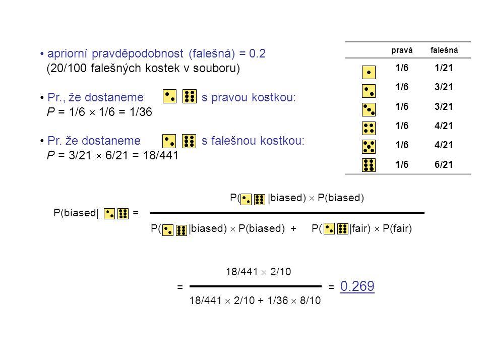 apriorní pravděpodobnost (falešná) = 0.2 (20/100 falešných kostek v souboru) Pr., že dostaneme s pravou kostkou: P = 1/6  1/6 = 1/36 Pr.