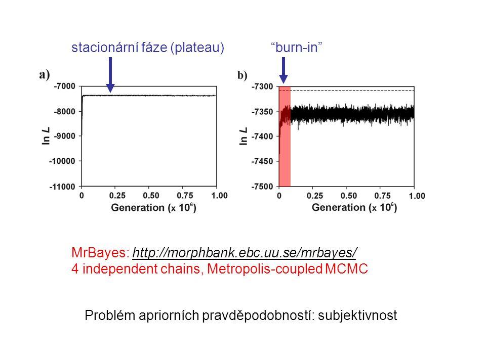 MrBayes: http://morphbank.ebc.uu.se/mrbayes/http://morphbank.ebc.uu.se/mrbayes/ 4 independent chains, Metropolis-coupled MCMC burn-in stacionární fáze (plateau) Problém apriorních pravděpodobností: subjektivnost