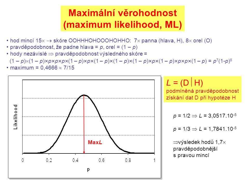Maximální věrohodnost (maximum likelihood, ML) hod mincí 15   skóre OOHHHOHOOOHOHHO: 7  panna (hlava, H), 8  orel (O) pravděpodobnost, že padne hlava = p, orel = (1 – p) hody nezávislé  pravděpodobnost výsledného skóre = (1 – p)  (1 – p)  p  p  p  (1 – p)  p  (1 – p)  (1 – p)  (1 – p)  p  (1 – p)  p  p  (1 – p) = p 7 (1-p) 8 maximum = 0,4666  7/15 MaxL L = (D  H) podmíněná pravděpodobnost získání dat D při hypotéze H p = 1/2  L = 3,0517.10 -5 p = 1/3  L = 1,7841.10 -5  výsledek hodů 1,7  pravděpodobnější s pravou mincí