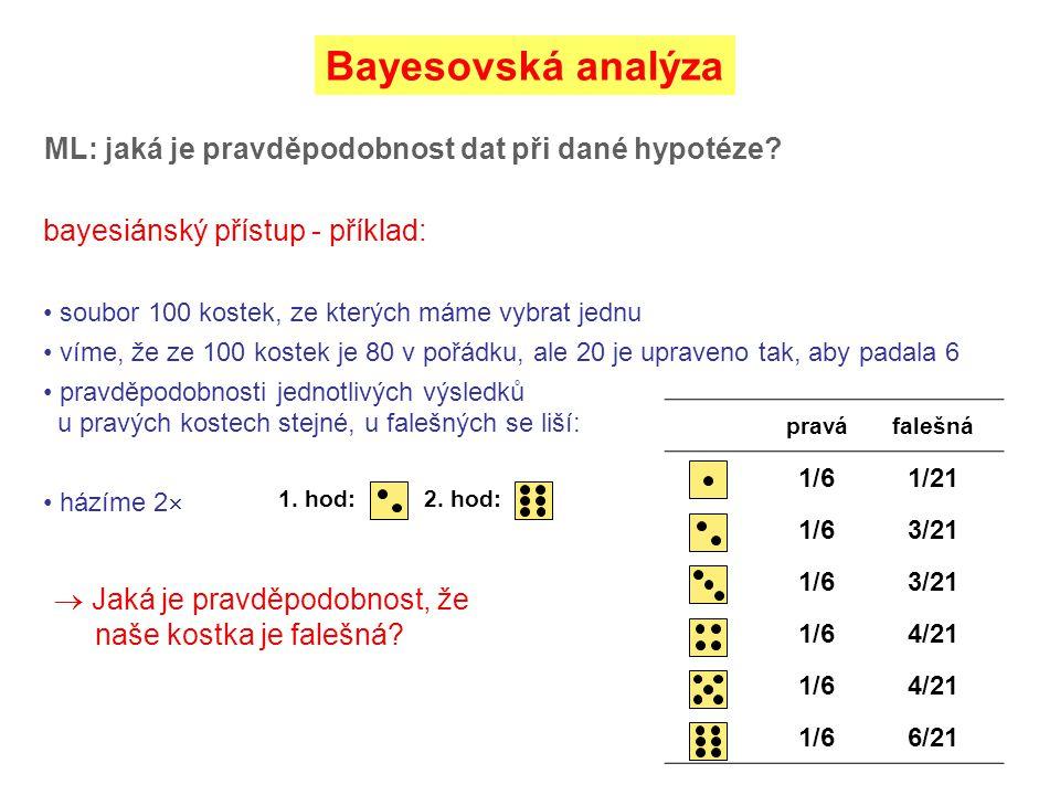 Bayesovská analýza ML: jaká je pravděpodobnost dat při dané hypotéze.