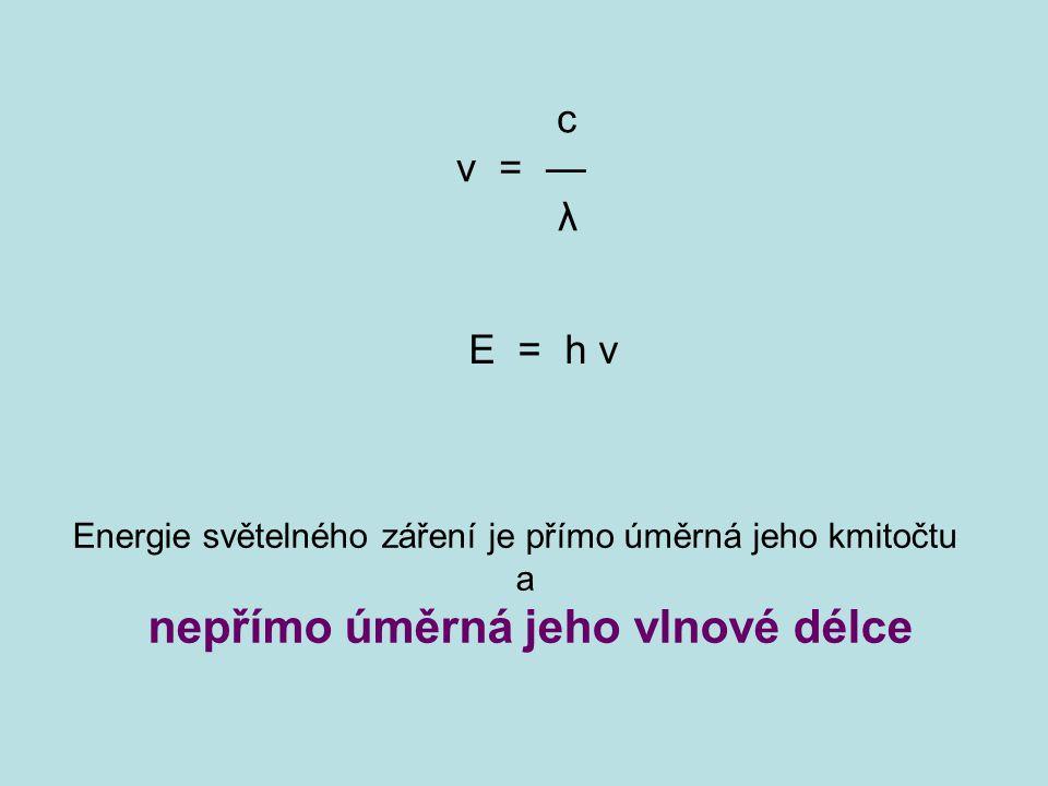 c ν = — λ E = h ν Energie světelného záření je přímo úměrná jeho kmitočtu a nepřímo úměrná jeho vlnové délce