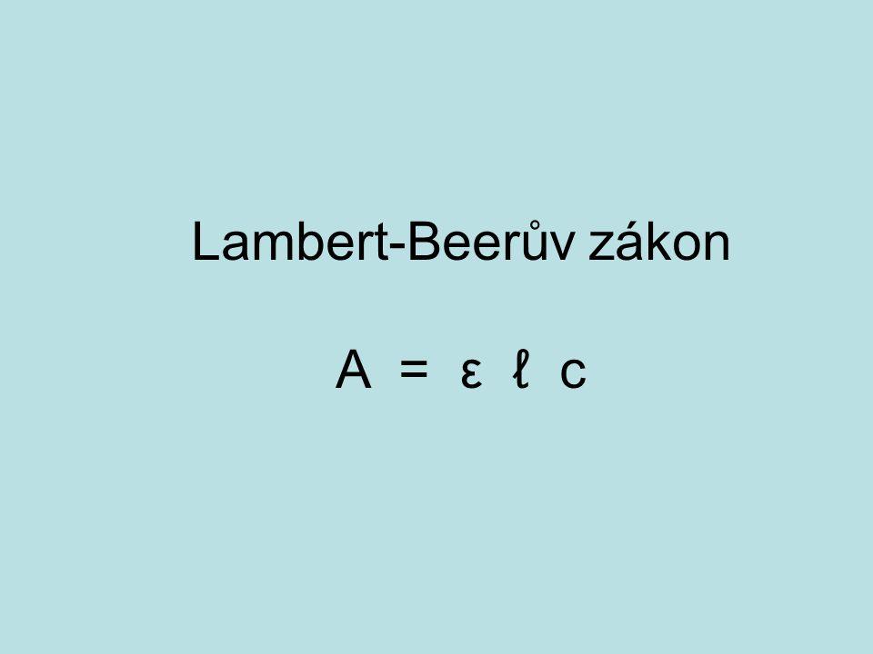 odchylka absorpčního koeficientu při vysokých koncentracích (>0.01M) vlivem elektrostatických interakcí mezi molekulami rozptyl světla na částicích přítomných ve vzorku fluorescence nebo fosforescence vzorku nedokonale monochromatické světelné záření nekoherentní rozptýlené světlo Limitující faktory Lambert-Beerova zákona