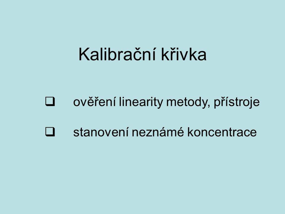 < ☼ M Vzorek Blank ☼ M Vzorek