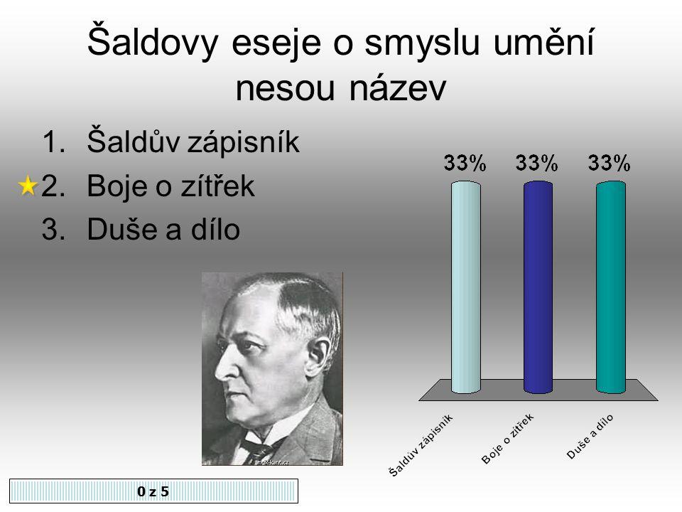 Vilém Mrštík Manifest ČM podepsal. Souhlasíte.
