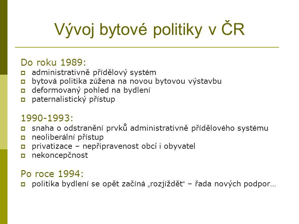 Vývoj bytové politiky v ČR Do roku 1989:  administrativně př í dělový syst é m  bytov á politika z ú žena na novou bytovou výstavbu  deformovaný po