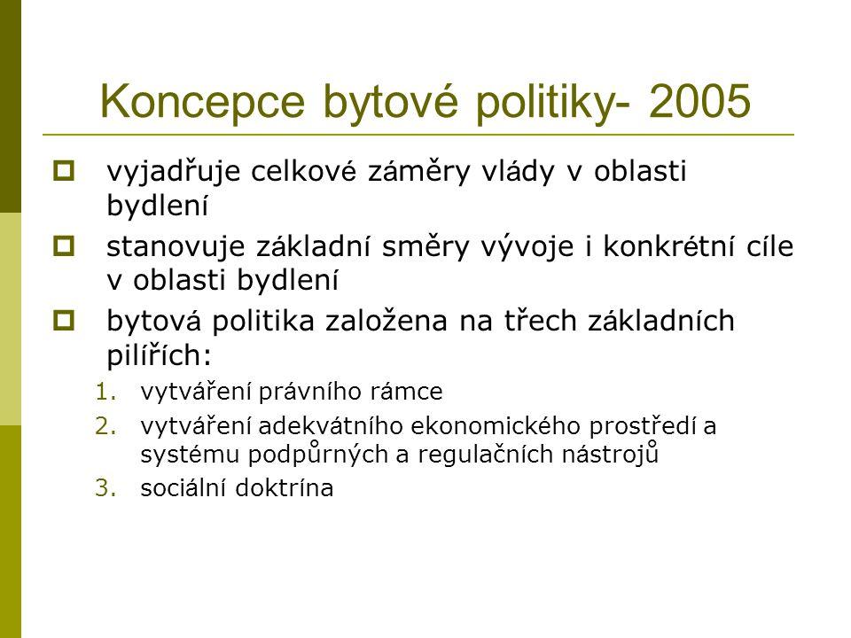 Koncepce bytové politiky- 2005  vyjadřuje celkov é z á měry vl á dy v oblasti bydlen í  stanovuje z á kladn í směry vývoje i konkr é tn í c í le v o