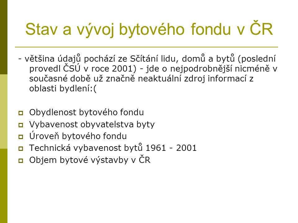 Stav a vývoj bytového fondu v ČR - většina údajů pochází ze Sčítání lidu, domů a bytů (poslední provedl ČSÚ v roce 2001) - jde o nejpodrobnější nicmén