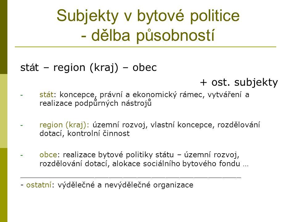 Subjekty v bytové politice - dělba působností st á t – region (kraj) – obec + ost. subjekty - stát: koncepce, právní a ekonomický rámec, vytváření a r