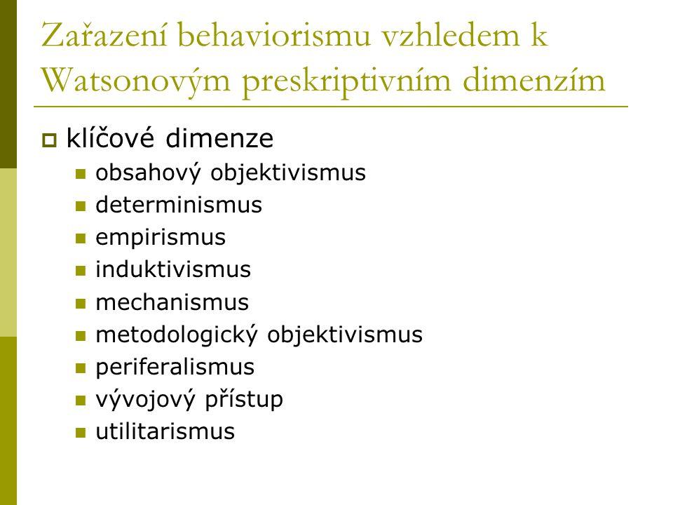 Zařazení behaviorismu vzhledem k Watsonovým preskriptivním dimenzím  klíčové dimenze obsahový objektivismus determinismus empirismus induktivismus me