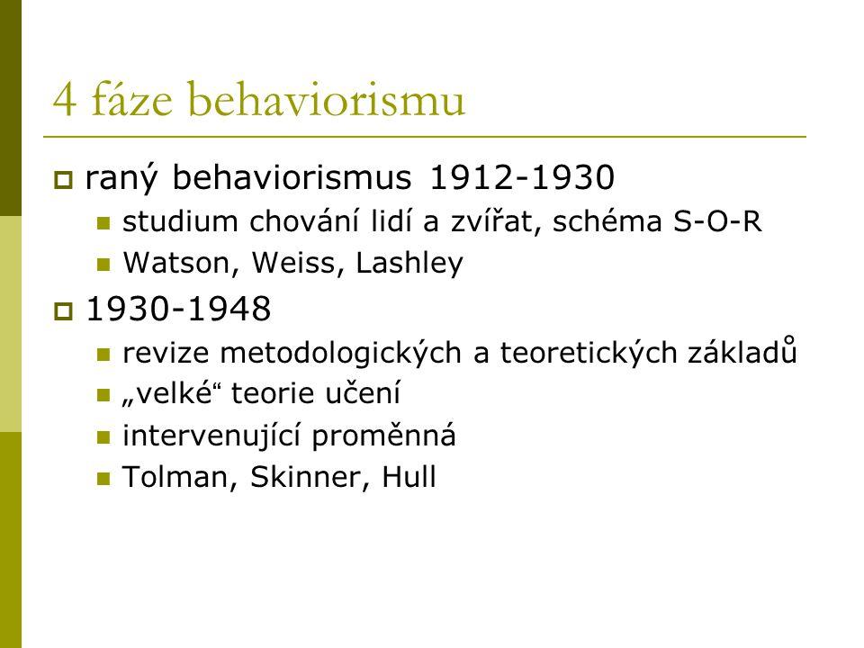 4 fáze behaviorismu  raný behaviorismus 1912-1930 studium chování lidí a zvířat, schéma S-O-R Watson, Weiss, Lashley  1930-1948 revize metodologický