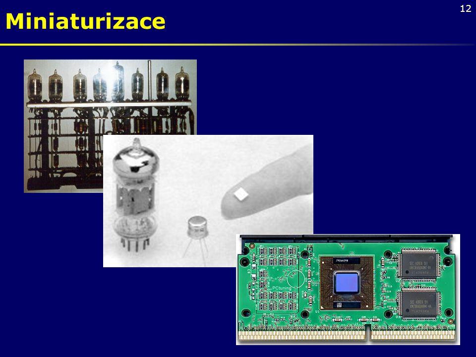 12 Miniaturizace
