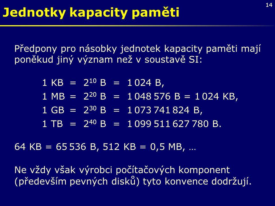 14 Jednotky kapacity paměti Předpony pro násobky jednotek kapacity paměti mají poněkud jiný význam než v soustavě SI: 1 KB= 2 10 B = 1 024 B, 1 MB= 2