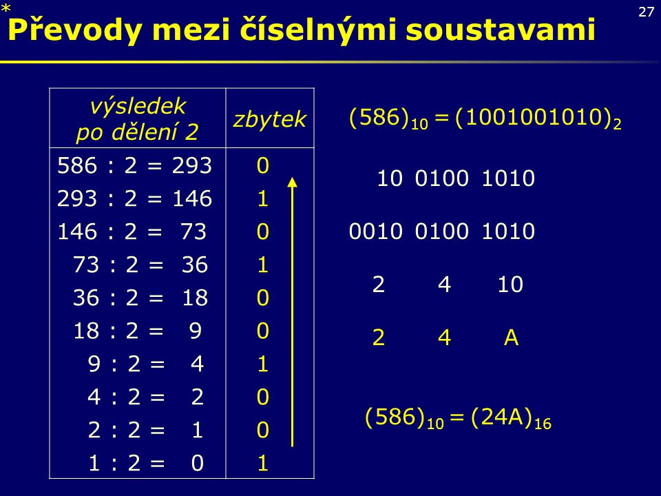 27 Převody mezi číselnými soustavami výsledek po dělení 2 zbytek 586 : 2 = 293 0 293 : 2 = 146 1 146 : 2 = 73 0 73 : 2 = 36 1 36 : 2 = 18 0 18 : 2 = 9