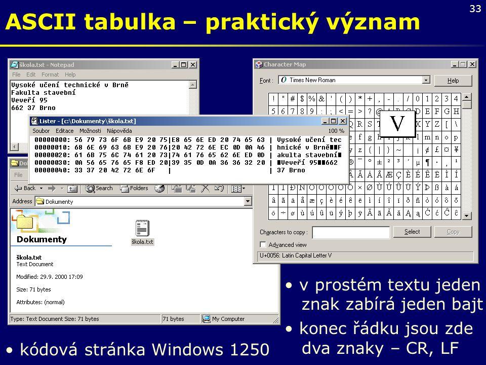 33 ASCII tabulka – praktický význam v prostém textu jeden znak zabírá jeden bajt konec řádku jsou zde dva znaky – CR, LF kódová stránka Windows 1250